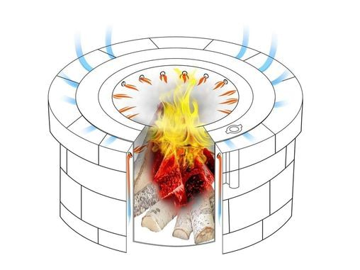 graphic that illustrates how the smokeless fire pit secondary combustion works