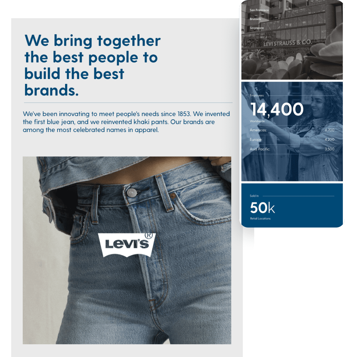 Levis Mobile and Tablet