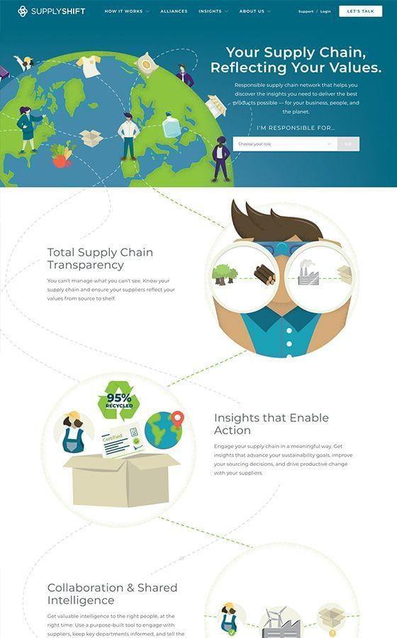 Supply Shift Website