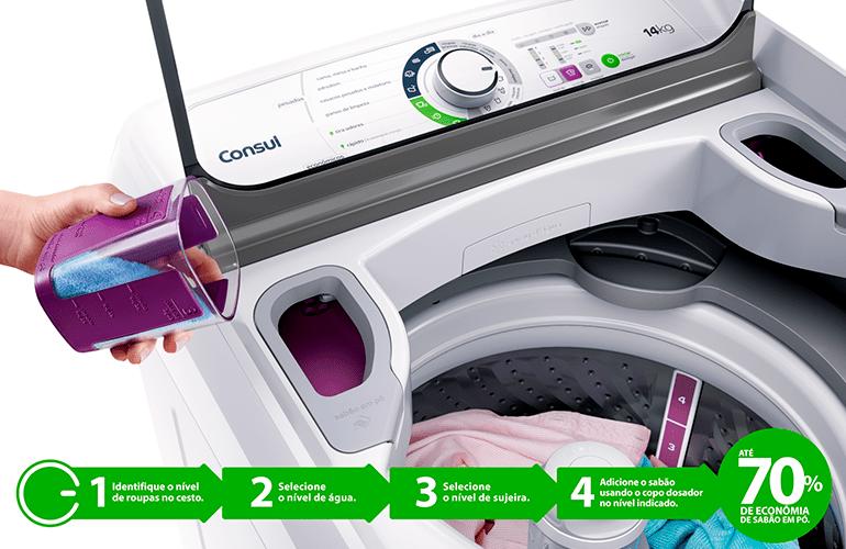 dosar-roupa-maquina-lavar