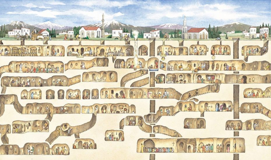 CAPADOCIA, ANATOLIA CENTRAL